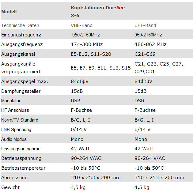 DurLineX6_technischeDaten.PNG