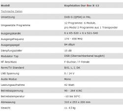 DurLineX12_technischeDaten.PNG