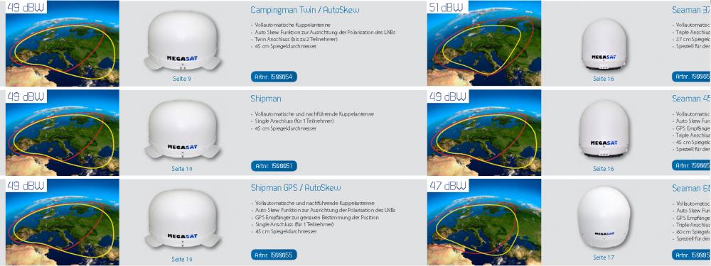 Megasat_Shipman_Feedprintauszug.PNG