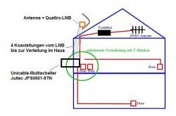 unicable anlage aufbauen installieren umbau satanlagen forum beratung planung und. Black Bedroom Furniture Sets. Home Design Ideas