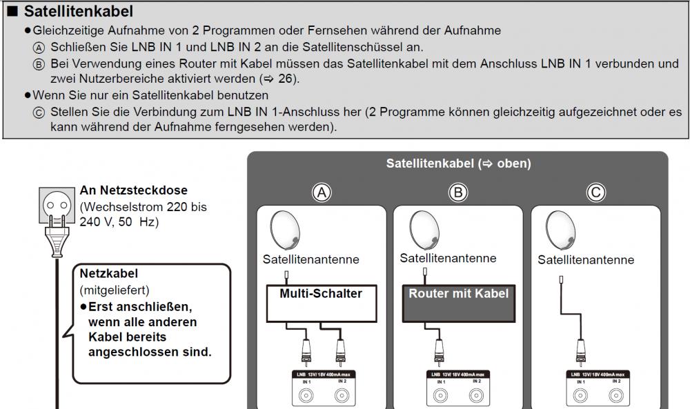 PanasonicDMR-BST700_AnleitungSeite14.PNG
