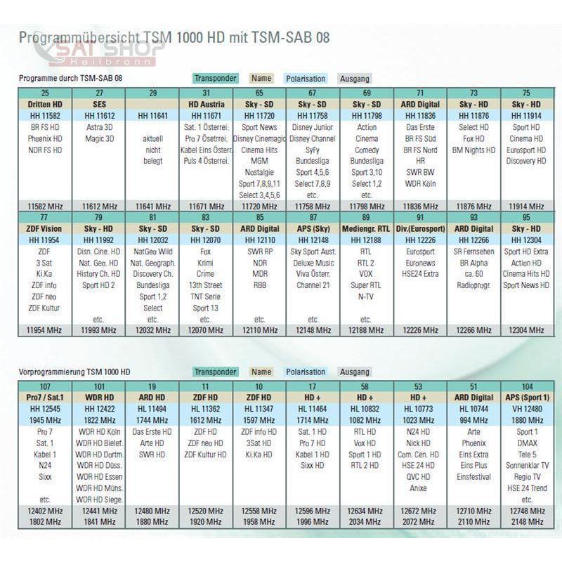 POLYTSM1000HD_POLYTRON-Poly-Select-TSM-1000-HD-Grundeinheit_b7.png.jpg