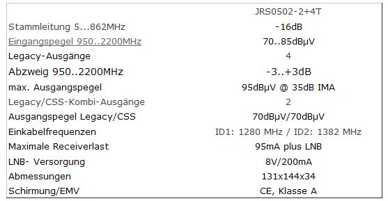 JultecJRS0502-2+4T_Unicable_Legacy_Multischalter_technische-Daten.PNG