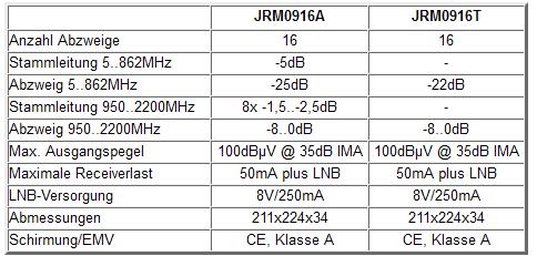 JultecJRM0916A-T_technische-Daten.PNG