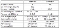 Technische Daten Jultec JRM0916A/T