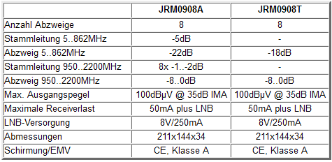 JultecJRM0908A-T_technische-Daten.PNG