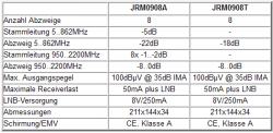 Technische Daten Jultec JRM0908A/T