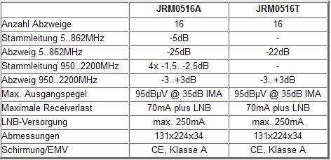 JultecJRM0516A-T_technische-Daten.PNG