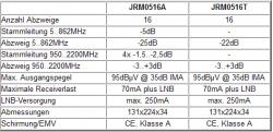 Technische Daten Jultec JRM0516A/T (1. Generation)