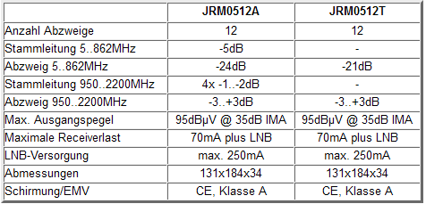 JultecJRM0512A-T_technische-Daten.PNG