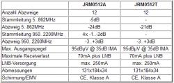 Technische Daten Jultec JRM0512A/T