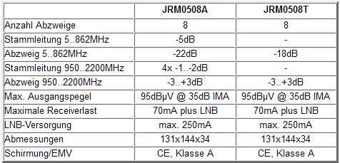 JultecJRM0508A-T_technische-Daten.PNG