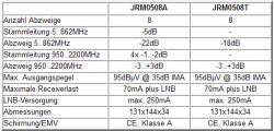 Technische Daten Jultec JRM0508A/T (1. Produktgeneration)