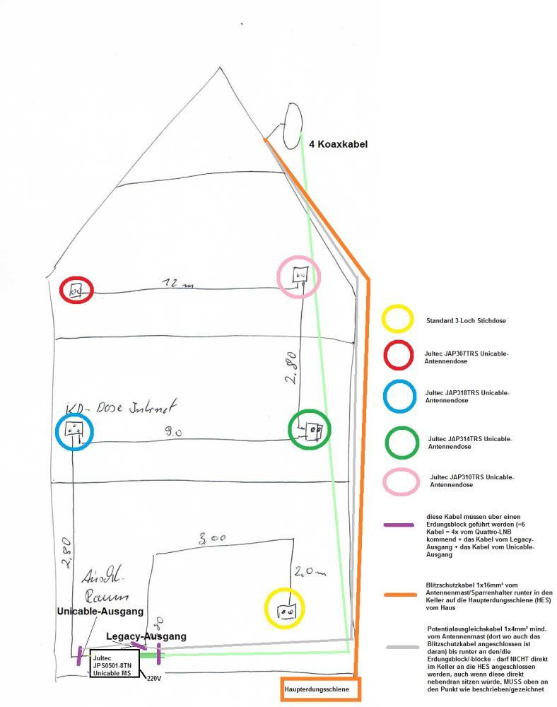 Wunderbar Haus Für Kabelfernsehen Fotos - Elektrische Schaltplan ...