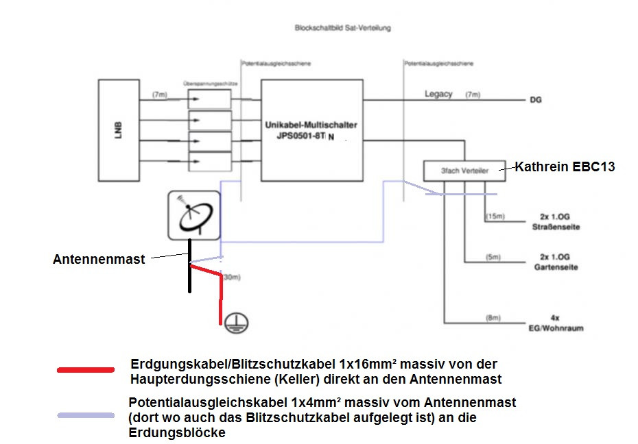 SchaltplanSat_bearbeitet.jpg