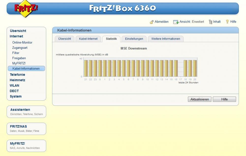 Modemwerte2-FB6360.JPG