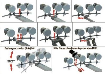 Astro Schussel Mit Astra 28 2 Hotbird 13 0 Astra 19 2