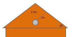 Berechnung Abstände SAT Antenne