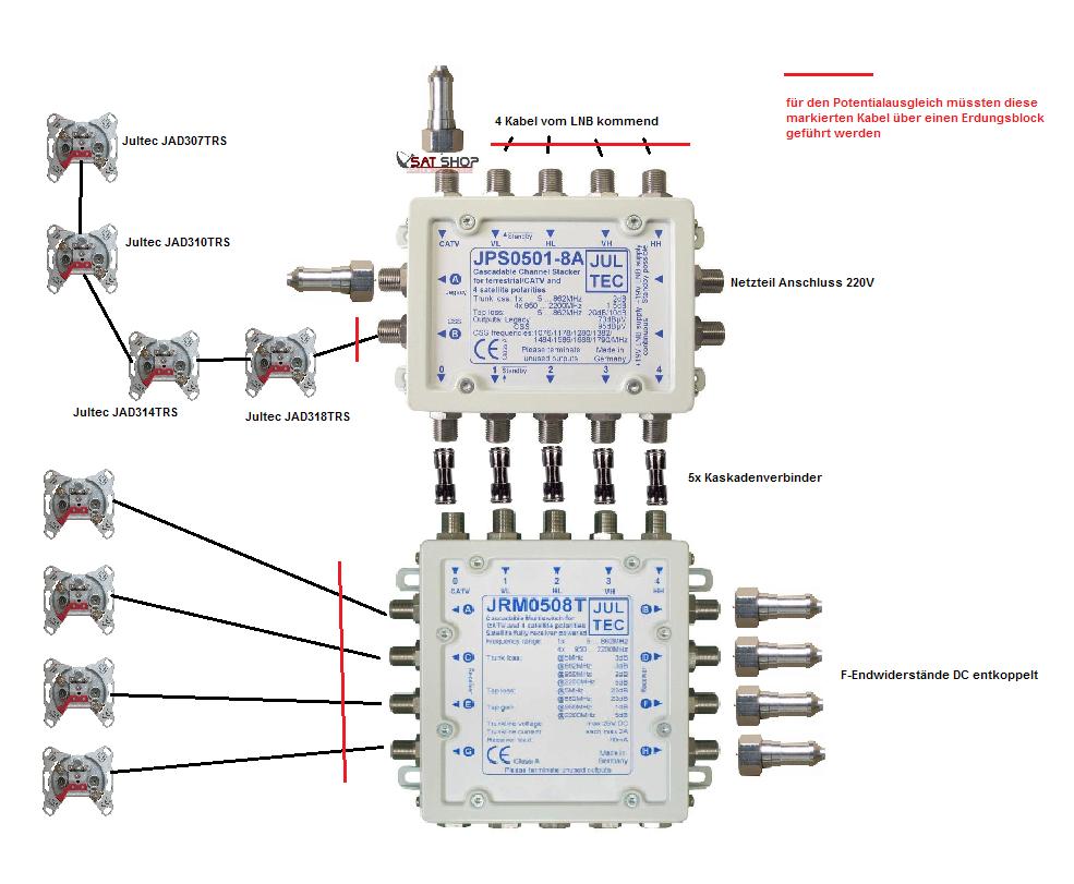 Unicable-Multischalter_Mischsystemanlage.png