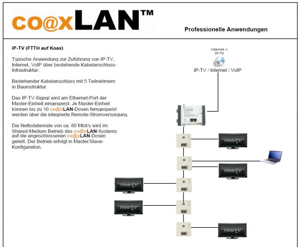 Coaxlan_IP-TV-Anwendungen.JPG