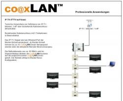 Coaxlan- IP-TV Anwendungen