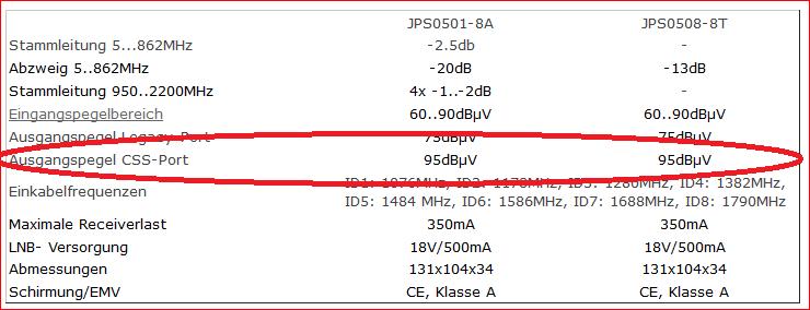 JultecJPS0501-8_Technische-Daten_Dämpfung_Ausgangspegel.PNG
