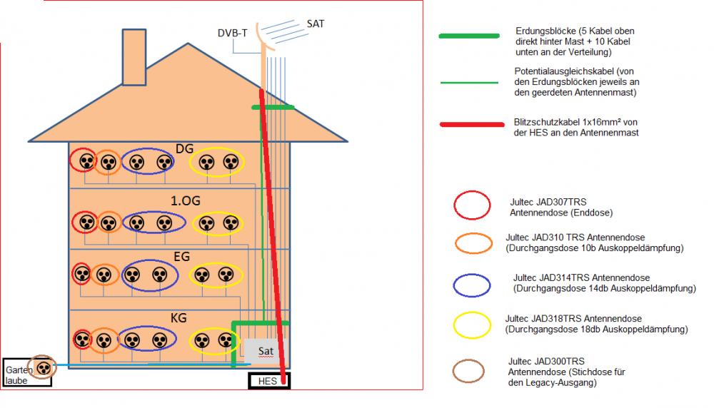 Verkabelungsplan_Edit.png