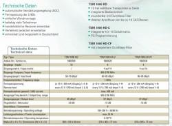 PolytronTSM-1000HD-CF_technischeDaten.JPG