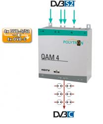 PolytronQAM4CI.png