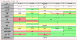 VU_PLus_technische-Daten_alle_Boxen.PNG