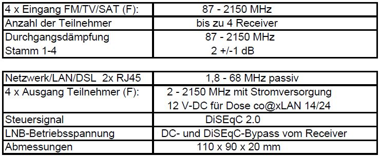 CoaxLAN_CL40NT_technische-Daten.JPG