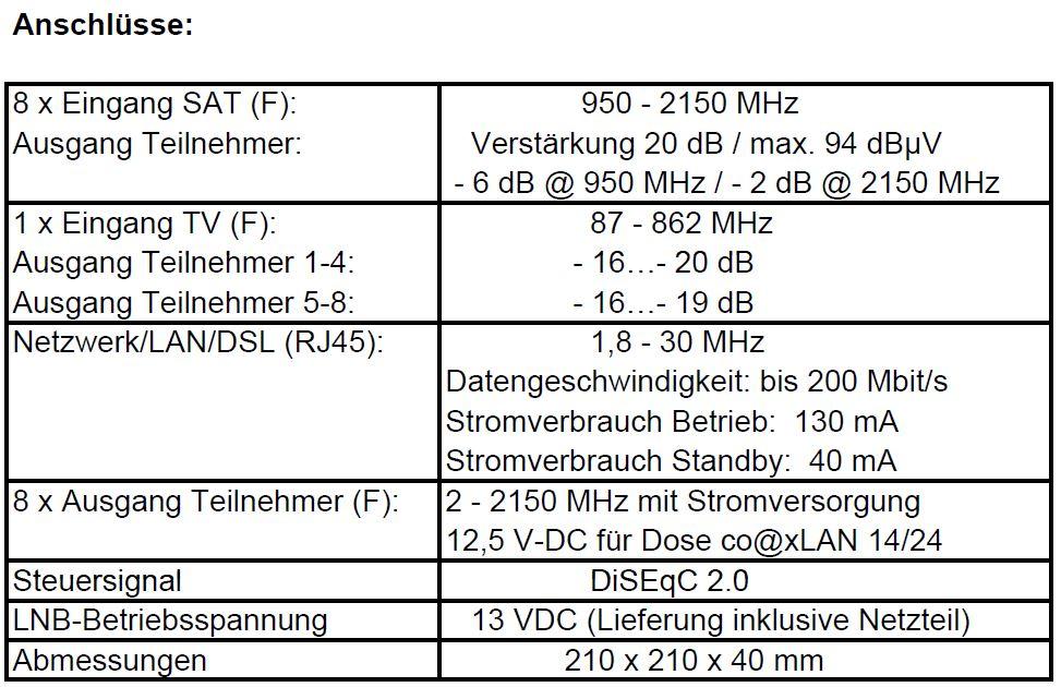 Coaxlan_CL98NT_Multischalter9-8_technische-Daten.JPG