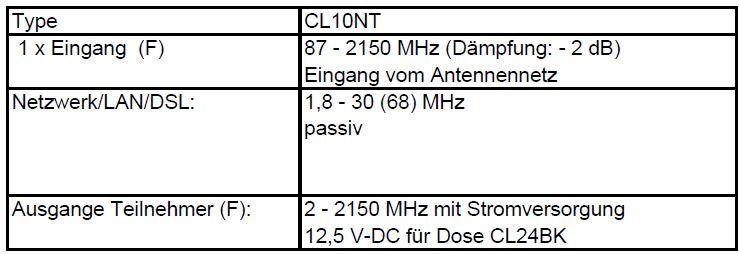 CoaxLAN_CL10NT_technische-Daten.JPG