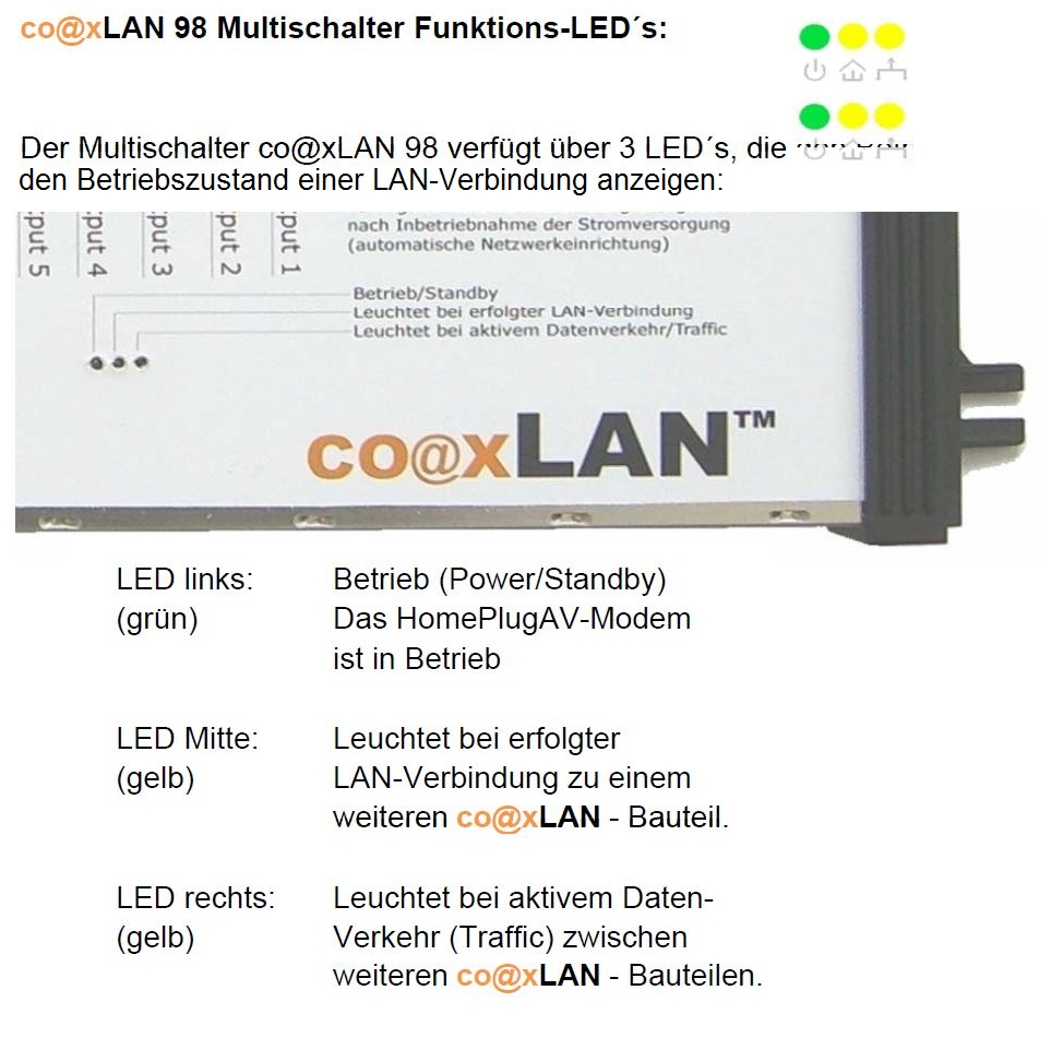 Coaxlan_CL98NT_Multischalter9-8_Funktions_LEDs.JPG