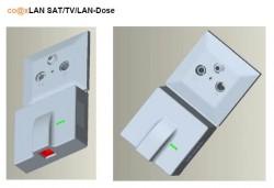 co@xLAN CL14 aktive 200 MBit SAT/TV/RF/LAN Antennendose