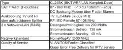 co@xLAN CL24BK aktive 200 MBit BK/TV/RF/2xLAN Antennendose technische Daten
