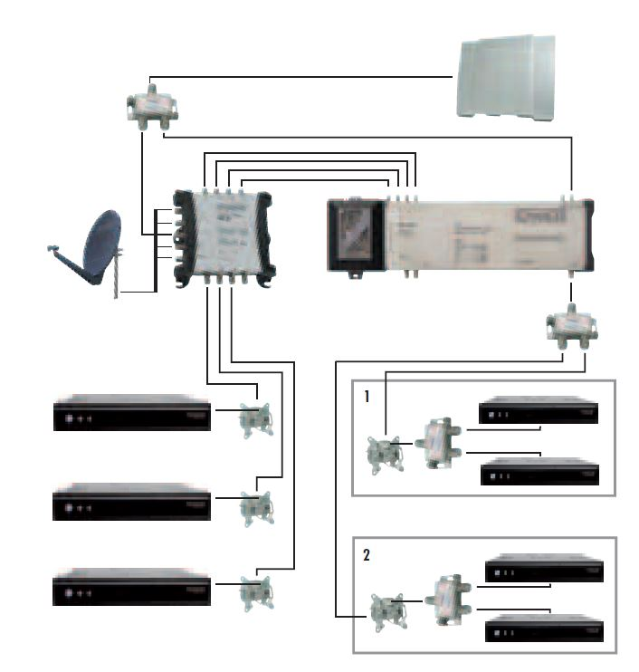 Schwaiger EKU 825 Mini SAT-Kopfstelle für 21/24 Transponder ...