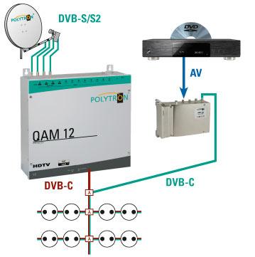Polytron_AVC-1Q_Anwendung.png