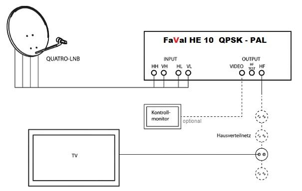 FaVal_HE10_Kopfstation_Schema.jpg