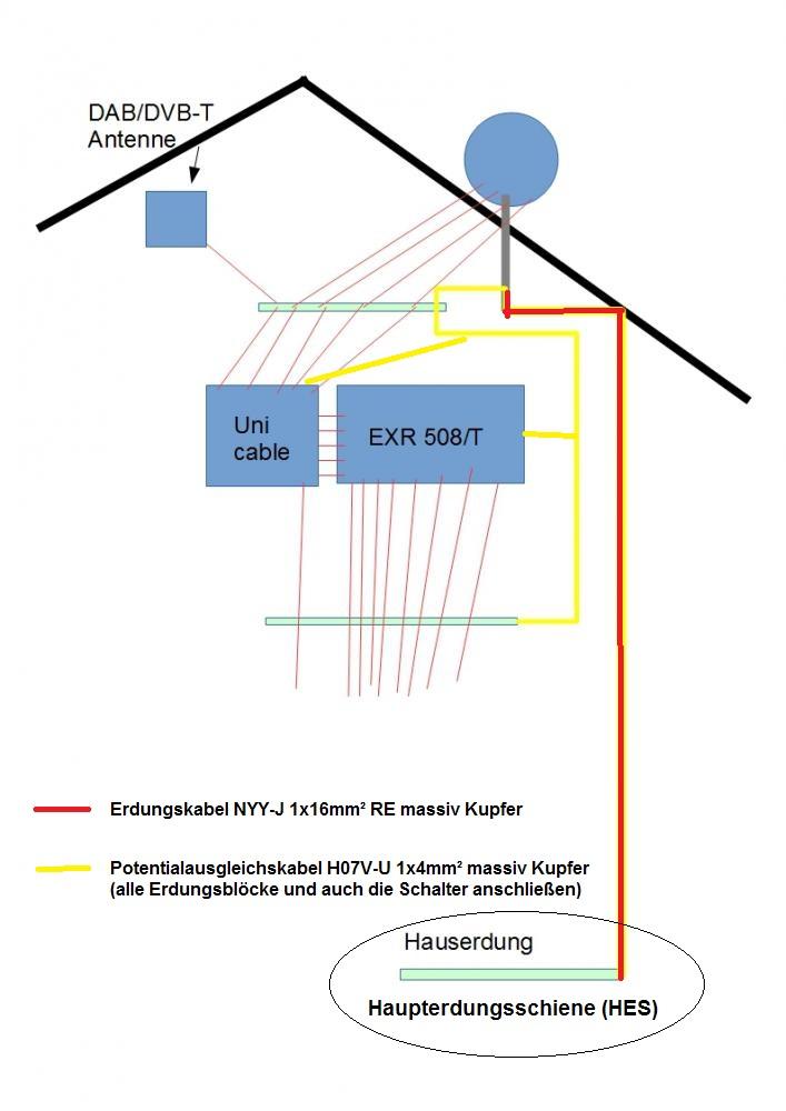 Erweiterung, Unicable - Einkaufsliste - Satanlagen Forum - Beratung ...