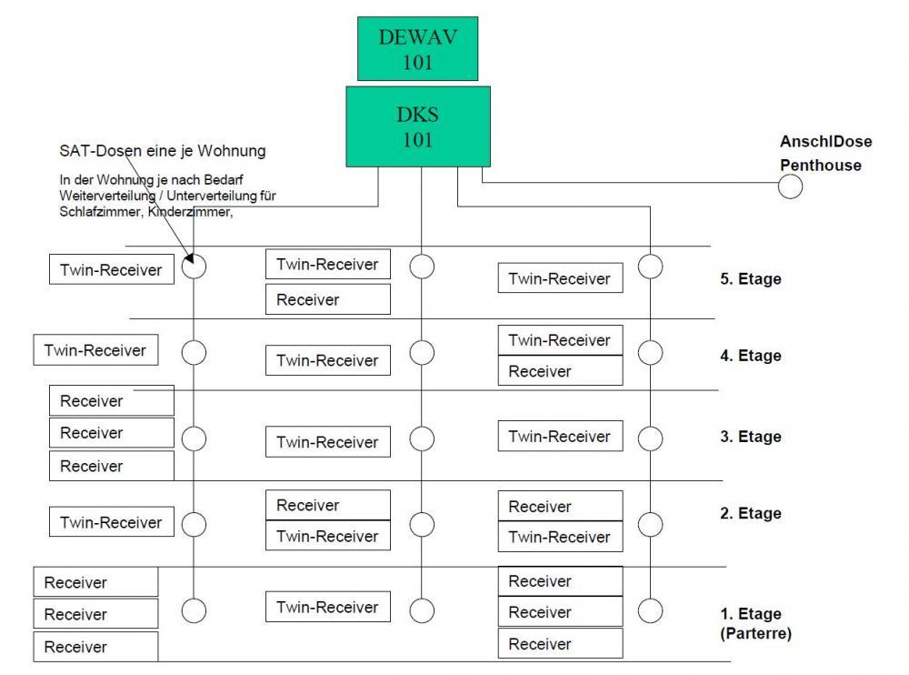 Bild1_Kabelplan_aktuelle_DKS101_statische_Einkabellösung.JPG