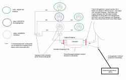 Planung SAT_Edit1.png