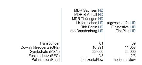 neue-HD-Programme_Astra19.JPG