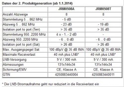 Technische Daten Jultec JRM0508A/T (2. Produktgeneration)