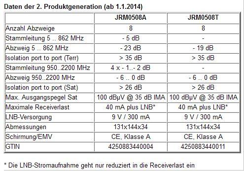 JultecJRM0508A-T_technische-Daten_2te-Generation.JPG
