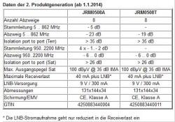 JultecJRM0508A-T_technische-Daten_2te-Generation