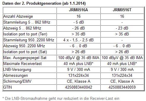 JultecJRM0516A-T_technische-Daten_2te-Generation.JPG