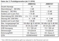 Technische Daten Jultec JRM0516A/T (2. Generation)