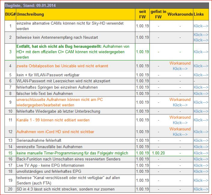 ICord_Evolution_Bugliste9-1-14.JPG