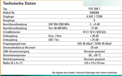 Polytron_PSC_508_T_technische_Daten.JPG